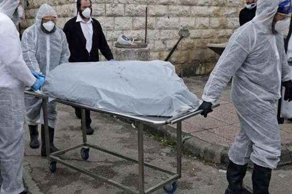 أزهري : متوفي كورونا يُيمم بالتراب ولايغسل