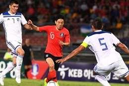اوزبكستان وكوريا الجنوبية