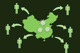 أهم النصائح الطبية للوقاية من فيروس كورونا