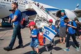 إسرائيل ترفض منحة الجنسية ليهود هذه الدولة