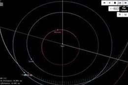 ربنا سلّم... كويكب مرّ بقرب الأرض دون اصطدام