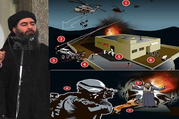 توضيح لعملية مقتل البغدادي