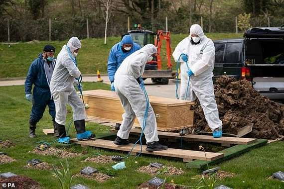 مقابر جماعية لدفن مسلمي بريطانيا ضحايا كورونا
