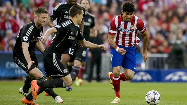تعادل سلبي بين أتلتيكو مدريد وتشيلسي